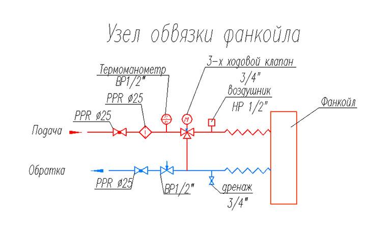 Схема узла обвязки фанкойла