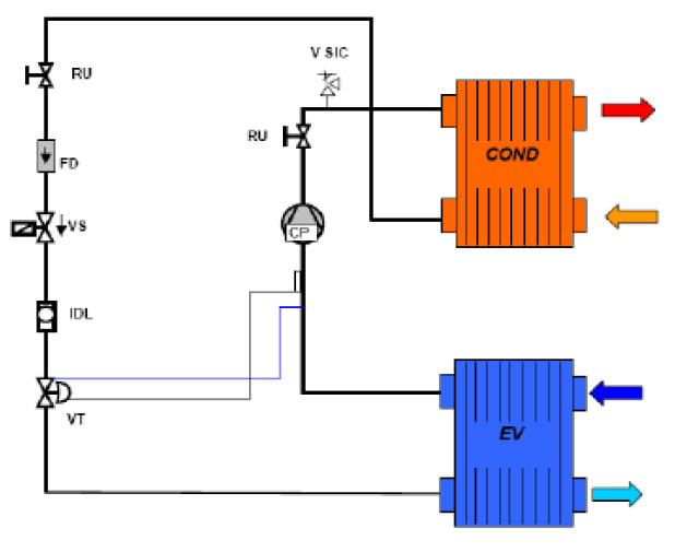 Принципиальная схема чиллера с водяным охлаждением