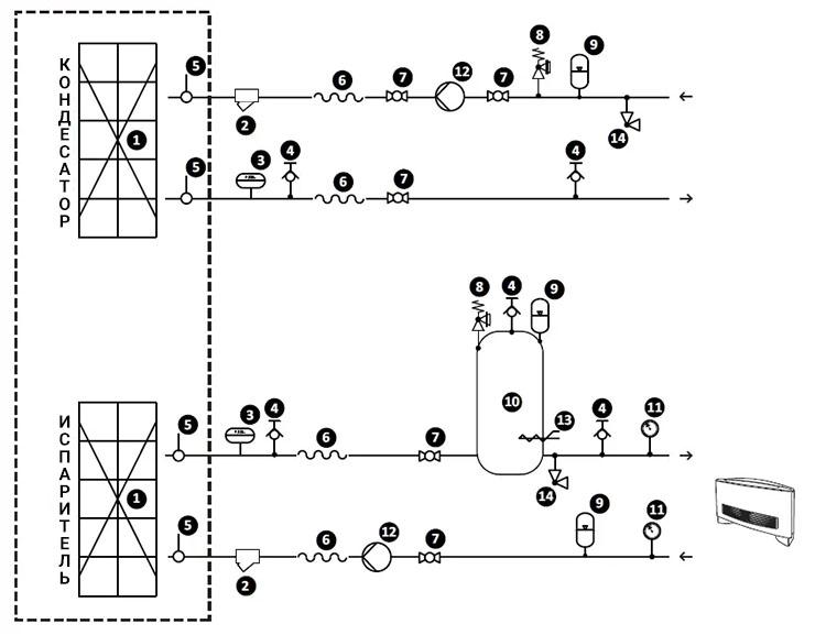 Схема гидравлической обвязки чиллера с водяным охлаждением