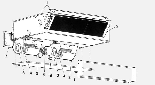 Конструкция канального фанкойла